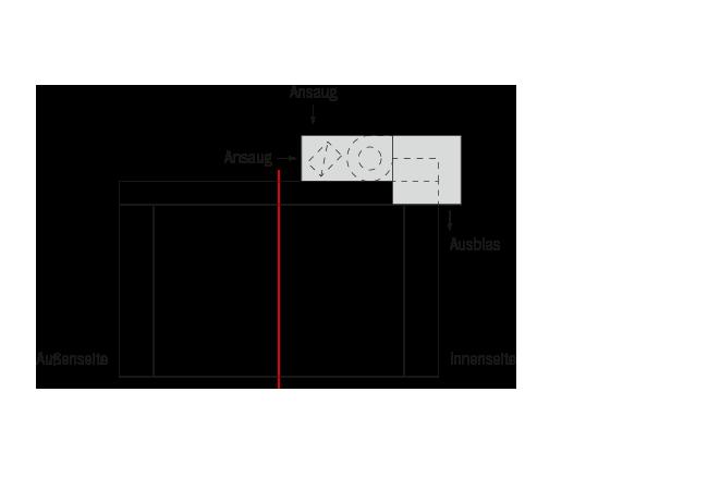 Circum TypeBD schema