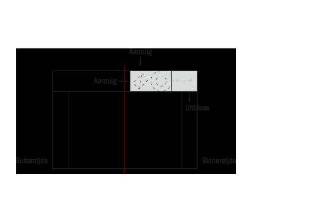 Circum TypeKD schema